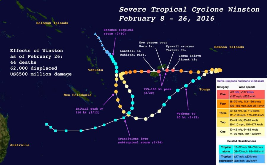 Brenden Moses on Twitter   Updated track map for Cyclone  Winston as     Brenden Moses on Twitter   Updated track map for Cyclone  Winston as of 18z  February 26 including locations  intensities