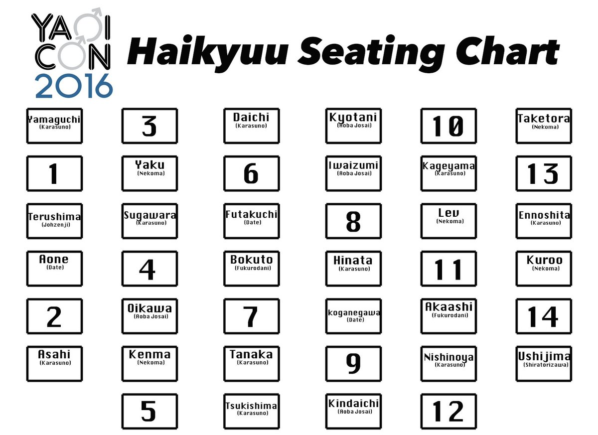 Yaoicon On Twitter Since The Uke Seme Seating Charts Were Popular Here S A Haikyuu Seating