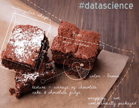 The #DataScience of Chocolate Brownies [#BigData Variety is the Spice of Discovery]  at @odsc