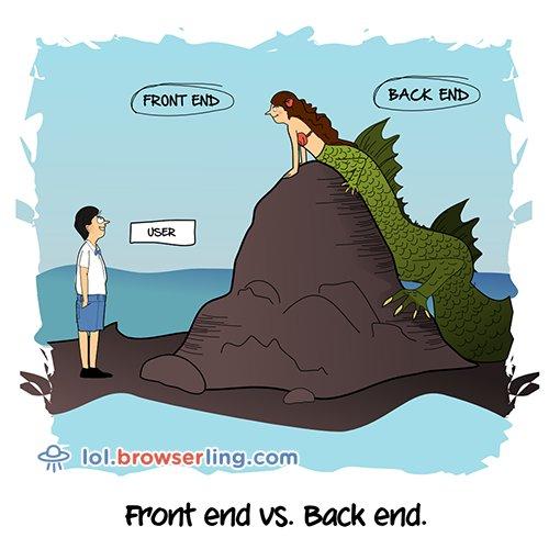 Front End Vs Back End Via -   CC @CsharpCorner #client #developers