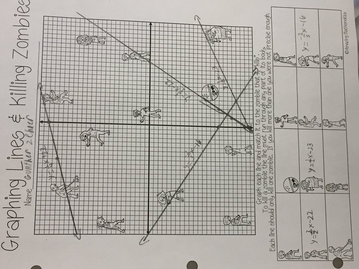 Mrs Boyd On Twitter Graphing Lines And Killing Zombies