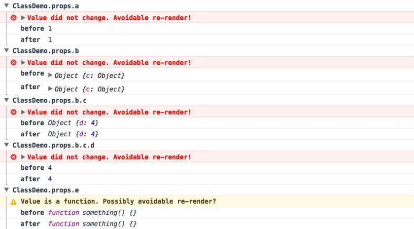 monkey patches React; notifies about unnecessary re-renders. #reactjs