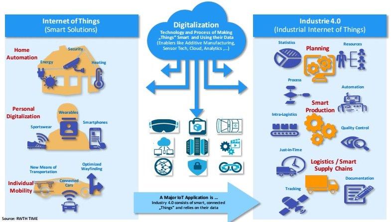 Leveraging Smart Data & #IoT to Realize Mass Customization   on-demand webinar