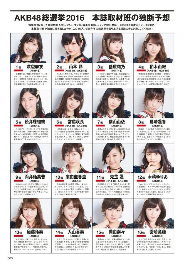 AKB48 General Election Official Guide Book's prediction of upcoming General Election  #Ai