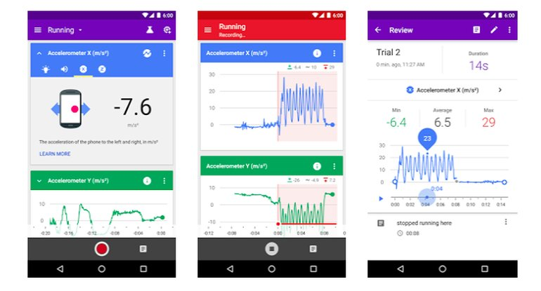 Google tricorder? New app uses your smartphone's sensors to collect, chart science data: