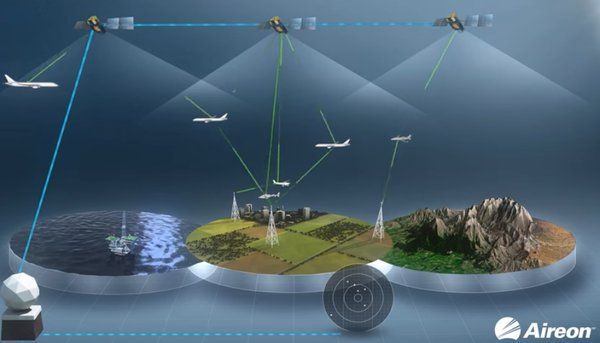 See how #AzureIoT & @AireonLLC technology help @navcanada revolutionize air-traffic control:
