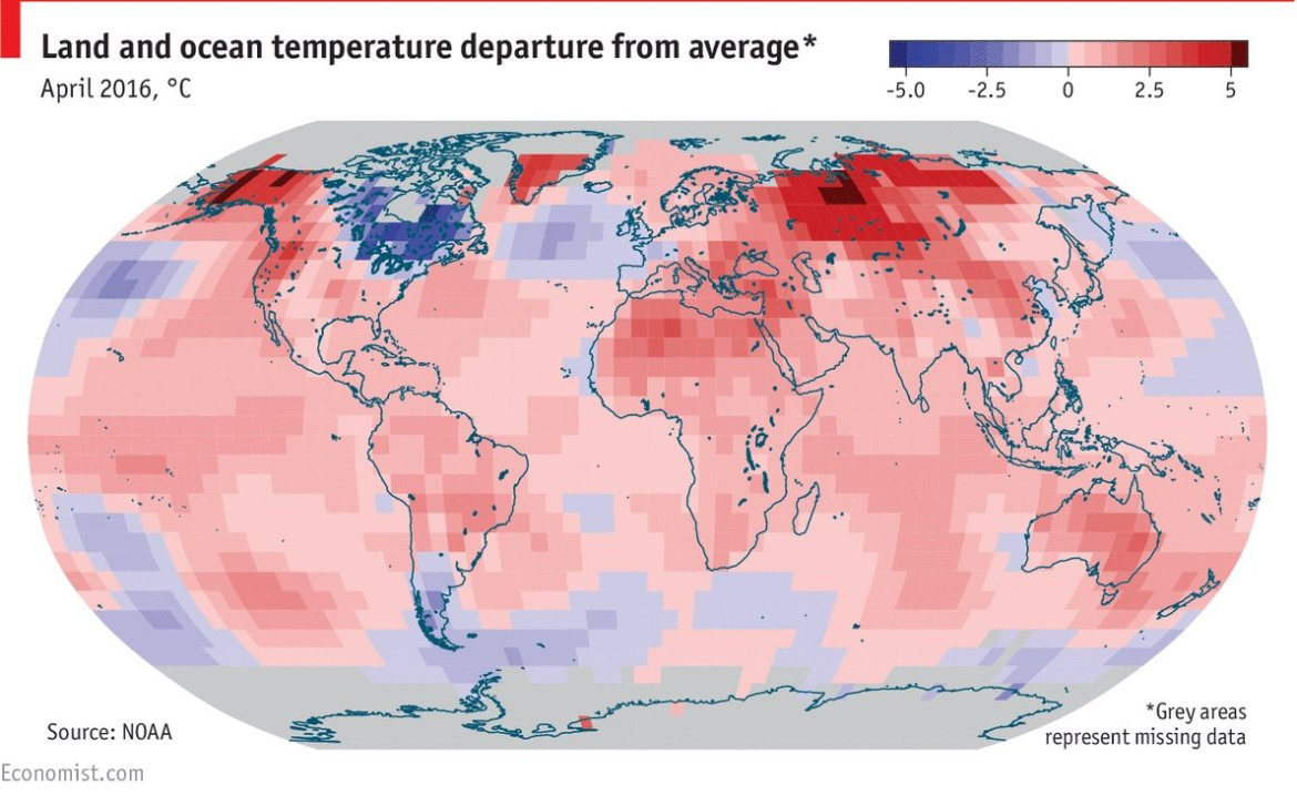 The end of El Niño sees temperatures soar across the world. @MSLJeconomist reports