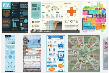 13 Great #DataScience #Infographics:  #abdsc #BigData #Python #MachineLearning #DataViz