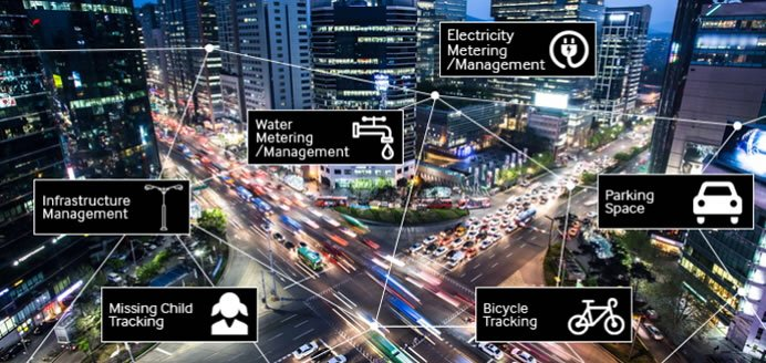 Nationwide #IoT network to link up South Korean #smartcities