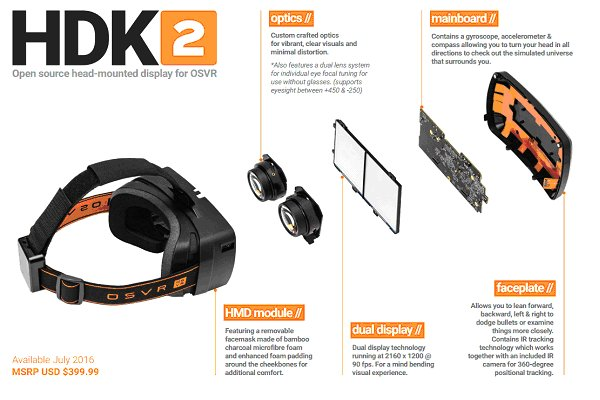 #OSVR updates headset with dual screens: OSVR HDK 2 launches in July 2016. -  #VR