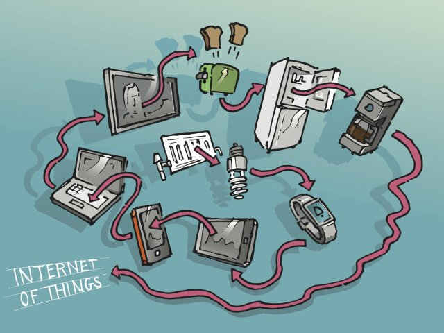 The Internet of Things Is Too Confusing  #IoT