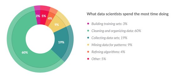 The Really #BigData Weekly  #DataScience #Analytics #MachineLearning #Hadoop by @ratzesberger