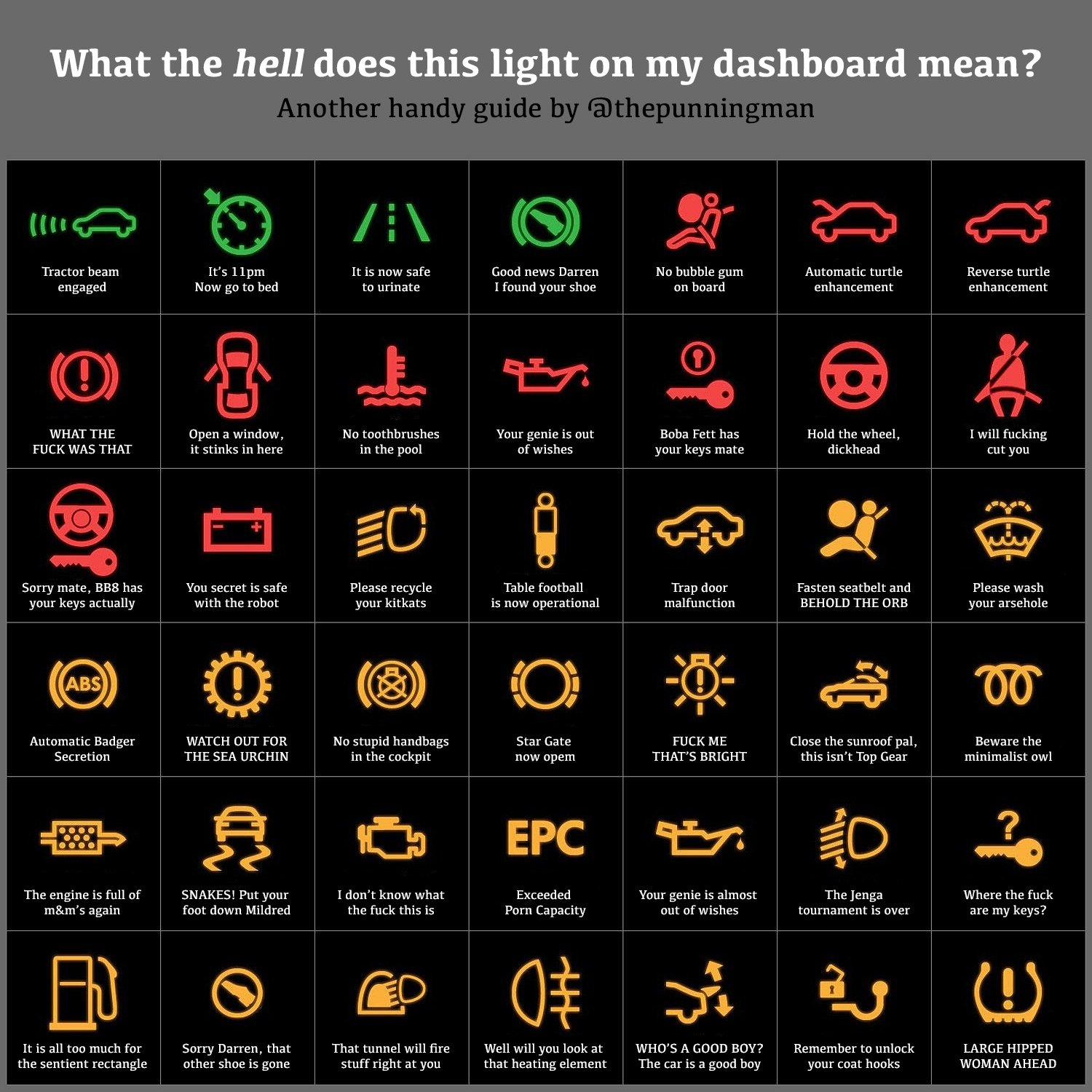 Car Symbols And Meanings