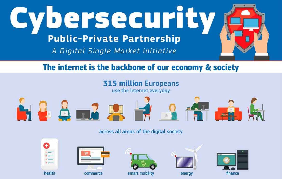 What are EU's plans in #cybersecurity? Read our latest release & learn about the new PPP