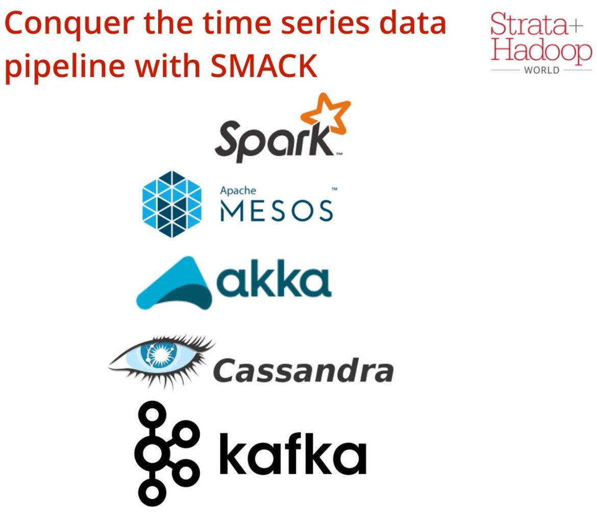 Conquer the time series data pipeline w/ SMACK: #stratahadoop tutorial💻  w/ @PatrickMcFadin