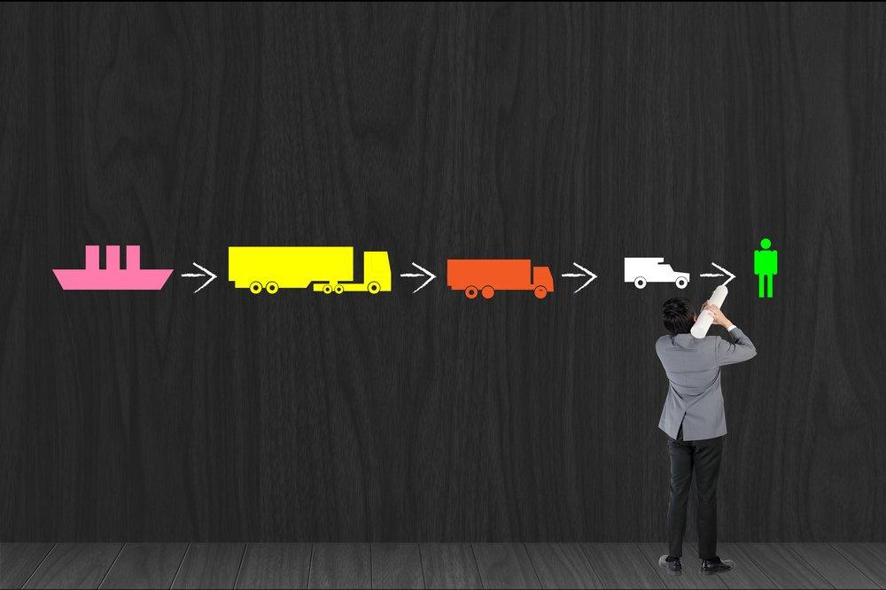 How #BigData & #Analytics Are Transforming Supply Chain Management