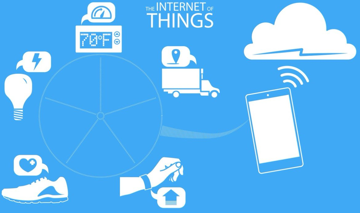 6 Ways in Which IoT Is Going To Sway Mobile Development   #IoT #Mobile #App #Dev