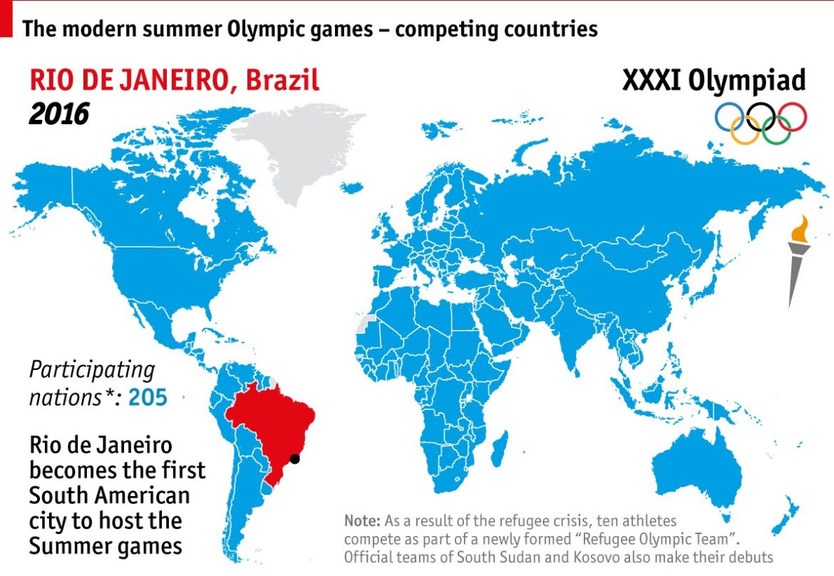 Mapping the modern Olympics