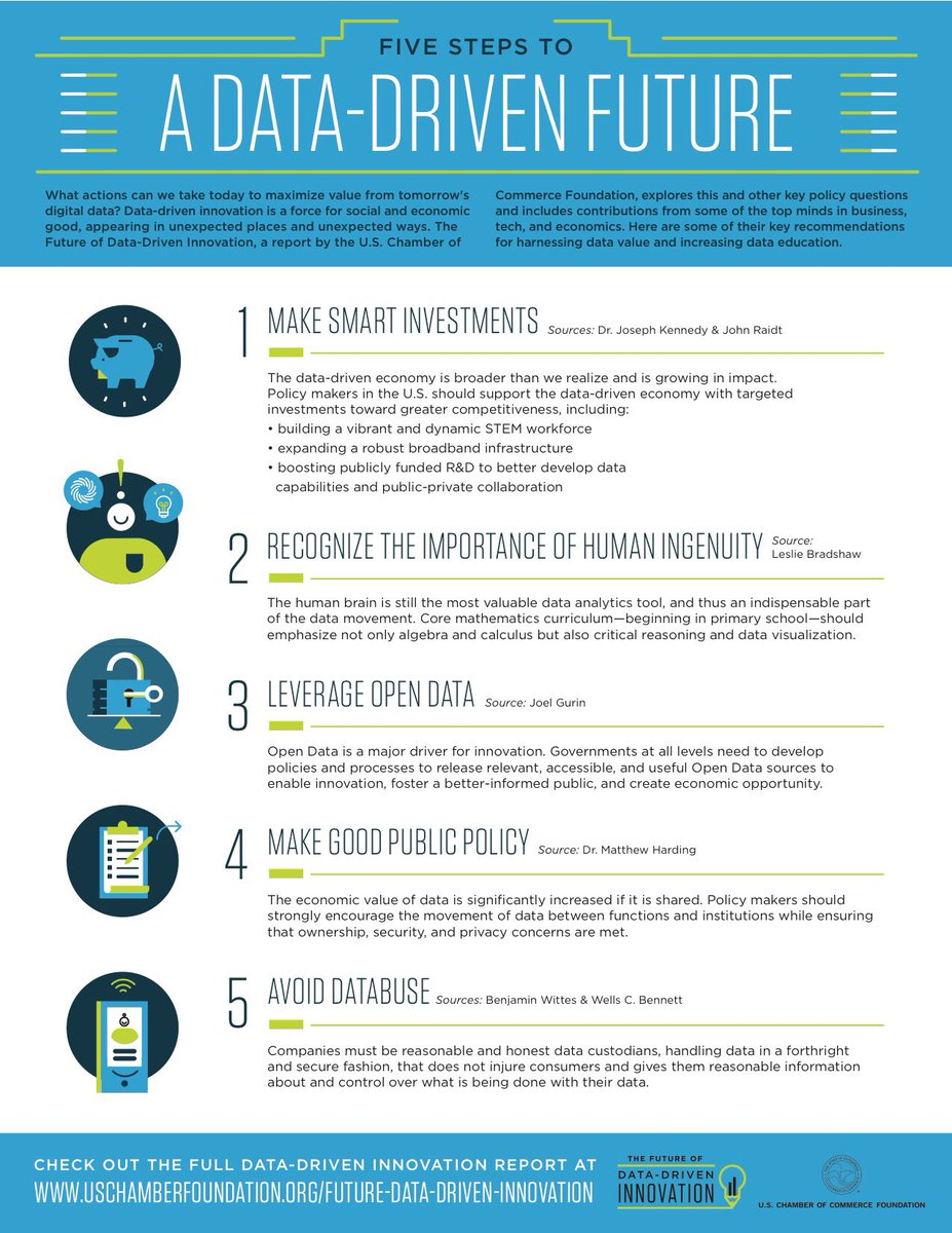 5 Steps to a #DataDriven Future:  #BigData #DataScience #OpenData #data4good @USCCFoundation