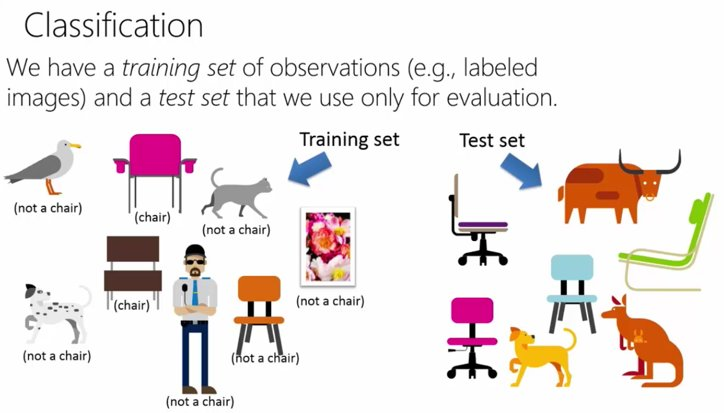Demand for #datascience is huge! Learn the basics and dive into #machinelearning:  #MSMVA