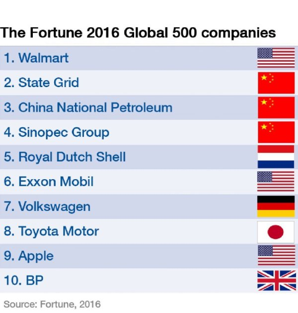 the fortune 500s 10 biggest healthcare companies fortune - HD1073×1125