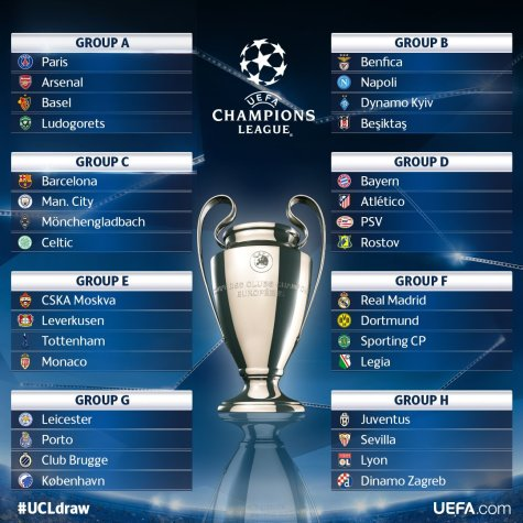 Calendario Bayern.Asi Queda El Calendario De La Fase De Grupos De La Champions