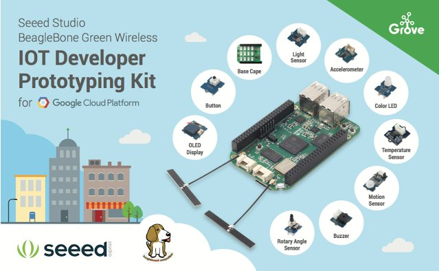 Prototyping your #IoT project just got easier with this @seeedstudio & @beagleboardorg kit: