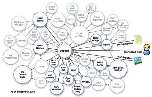 20 #BigData Repositories You Should Check Out - Data Science Central #IoE