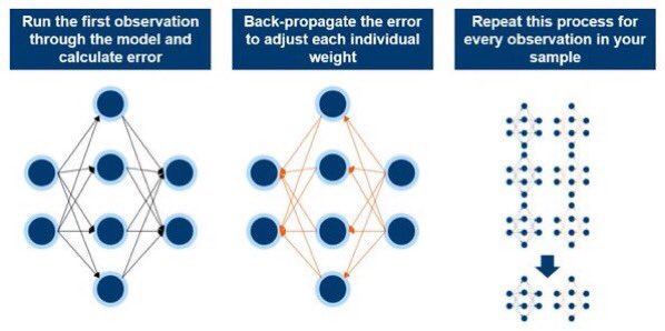 Making #DataScience accessible – Neural Networks:  #abdsc #BigData #MachineLearning