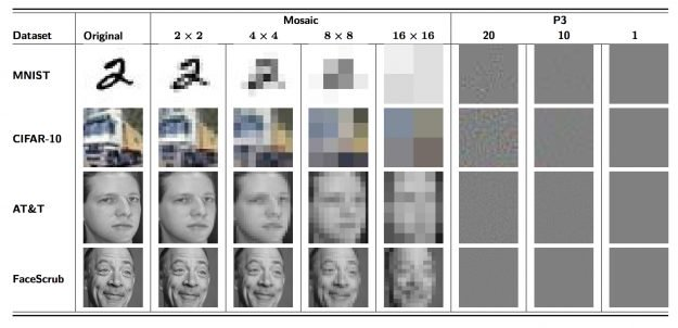 #Blurring sensitive info no longer safe! #MachineLearning can recover original faces, text