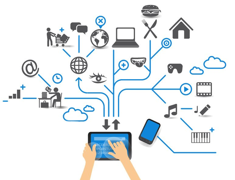 Top 5 applications of #InternetOfThings   #BigData #IoT
