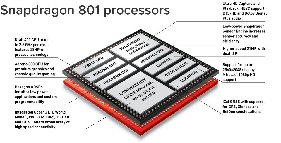 From Mobile To #IoT: #Qualcomm Sharpens Its IoT Strategy With New Embedded Snapdragon