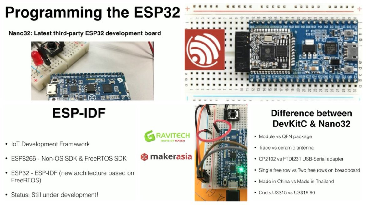 Programming the ESP32 (@willhooi, 16½ min.) 📺   #ESP32 #IoT