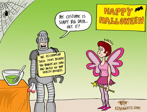 Cartoon: Scary #BigData