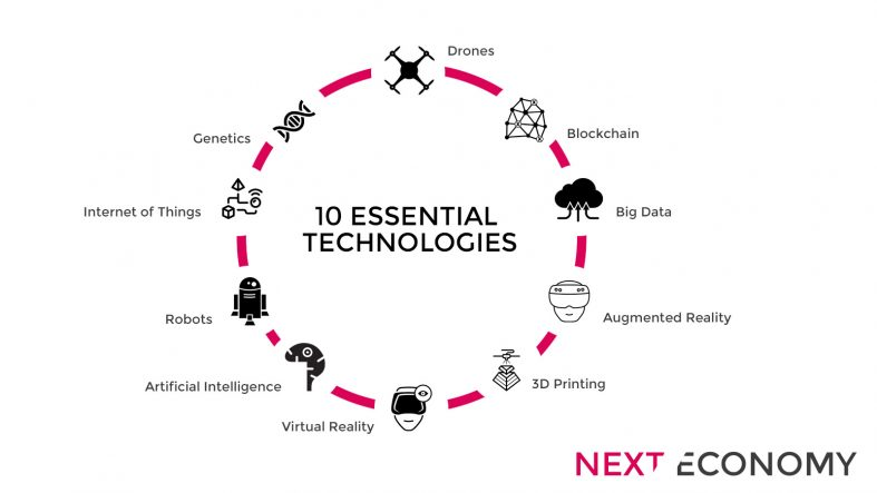 10 Emerging Technologies That Will Drive The Next Economy  #BigData #AI #Drones