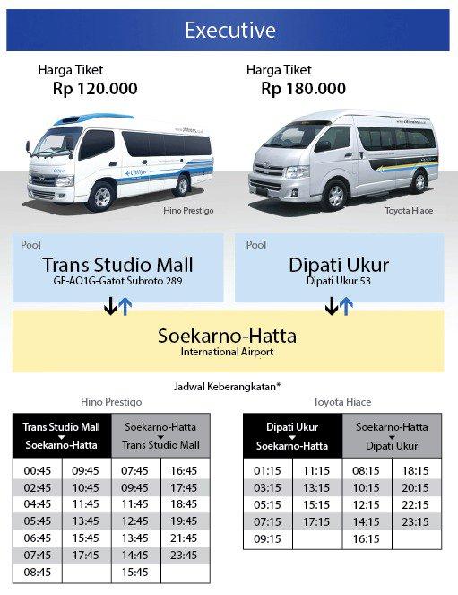 Harga Travel Bandung Jakarta : harga, travel, bandung, jakarta, Jadwal, Daftar, Travel, Bandung, Jakarta, Lainnya, Romeltea, Online
