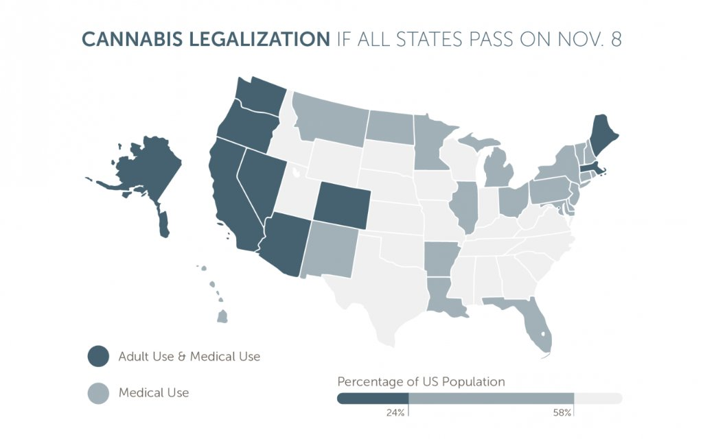 Here's what #America's #legalization map could look like tomorrow. #ElectionDay #cannabis