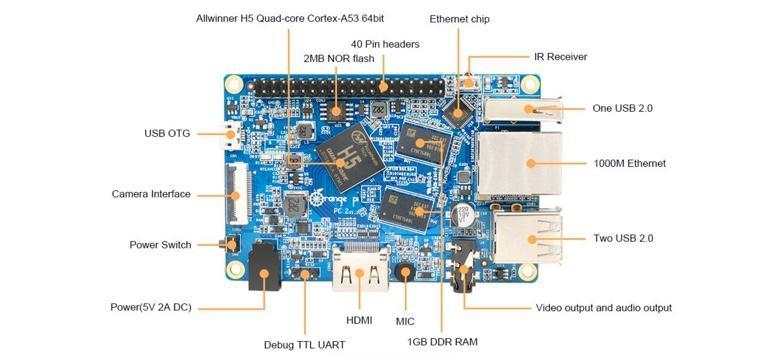 Orange Pi: A 64-bit quad-core computer for $20 | ZDNet  #IoT