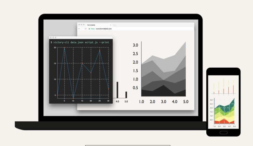 Victory: #ReactJS components for modular charting and data visualization
