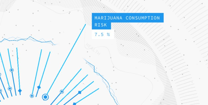 This impressive tool uses #bigdata to predict your future