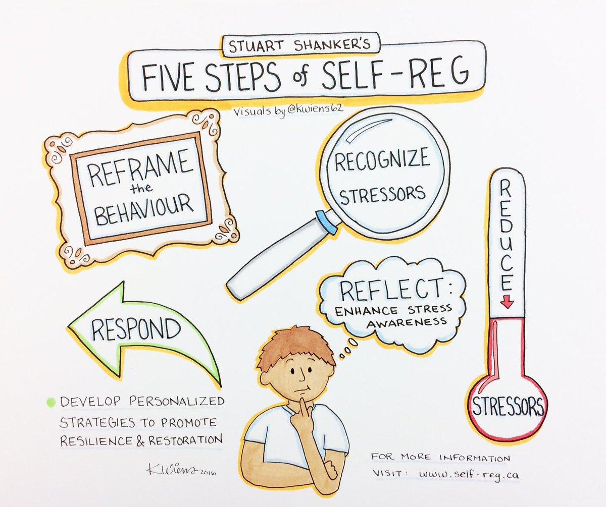 Reframing Worksheet