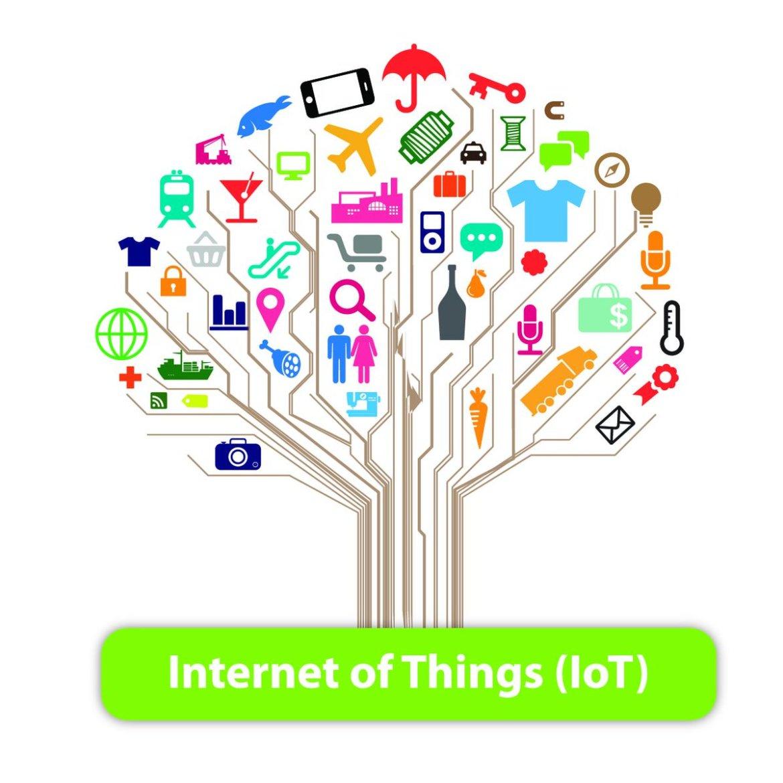 What is #IoT?  #internetofthings #iotsecurity #iotslam #IOTA #IoTWorld16 #startups