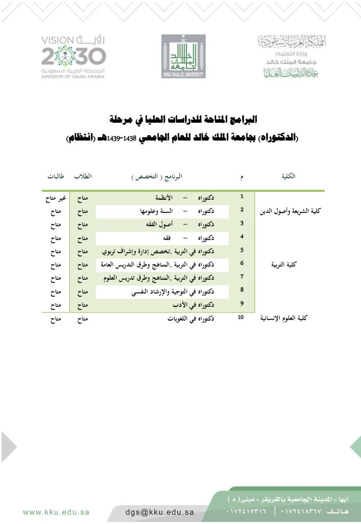 توظيف السعودية En Twitter جامعة الملك خالد بأبها تفتح باب القبول