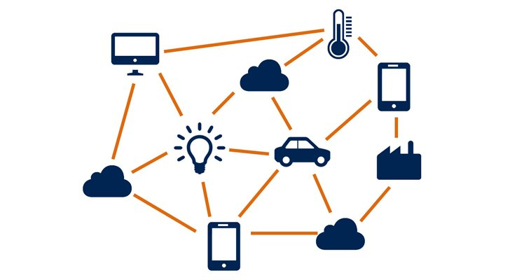 #IoT security: The virtualization angle --> ? #InternetOfThings