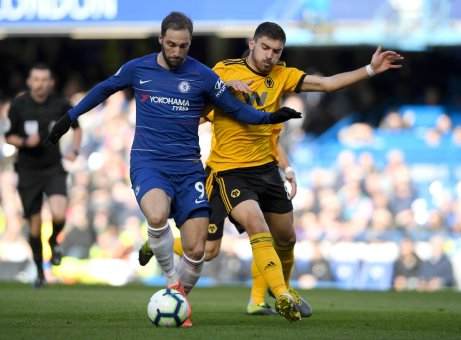 Chelsea FC 1-1 Wolves Highlights & Goals Video