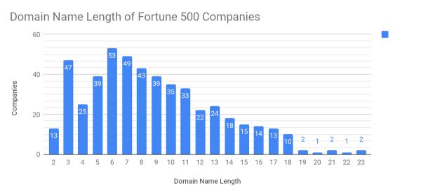 the fortune 500s 10 biggest healthcare companies fortune - 1200×559