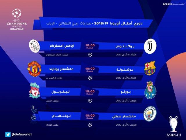 جدول مباريات إياب ربع نهائي دوري أبطال أوروبا 25