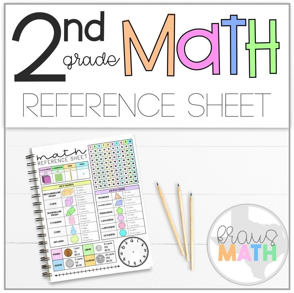 Krausmath 2nd Grade Math Reference Sheet This Includes Hundreds Chart Place Value Chart 2d
