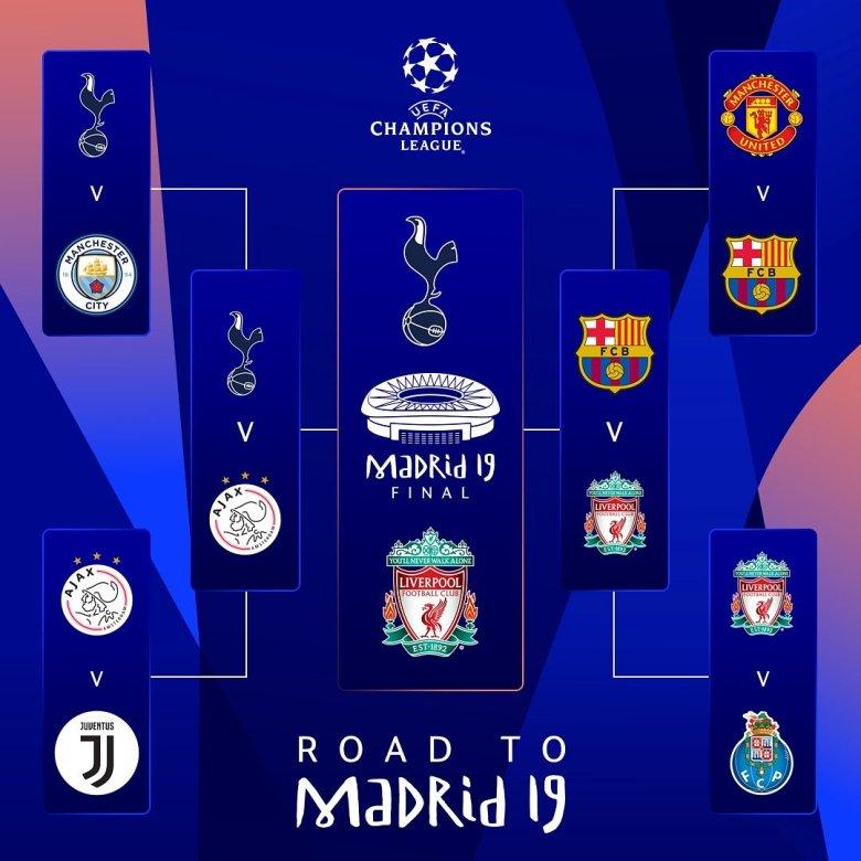 https://twitter.com/ChampionsLeague