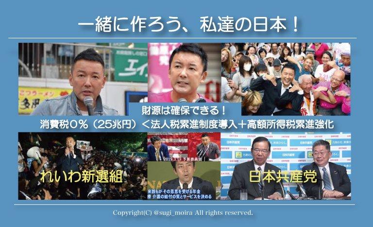 test ツイッターメディア - @aVuhO1C6fvZoA0L @abe_sojisyoku れいわ新選組、主権者国民と目指す静かな社会革命!それは日本を消費税導入前(0%)に戻すこと。自民党が大企業、金持ちの1%組みと結託し、戦後民主主義を破壊、憲法改正、軍隊保持、戦争できる国、国民奴隷化を目指す平成の時代を完全にリセットする。財源計画もある。あなたも参加しませんか。 https://t.co/3gRpyEUQBK